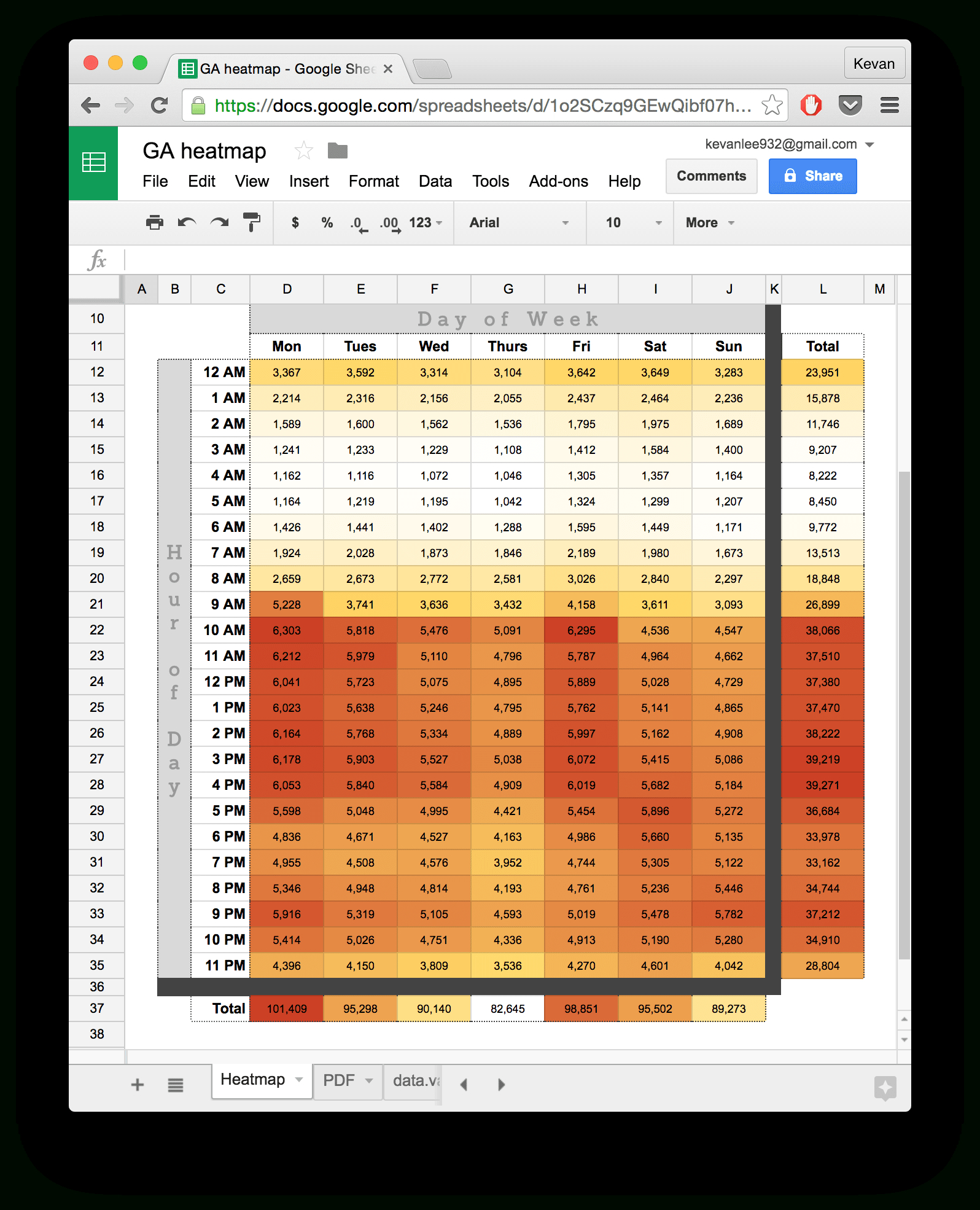 Bonus Spreadsheet Template Printable Spreadshee Bonus