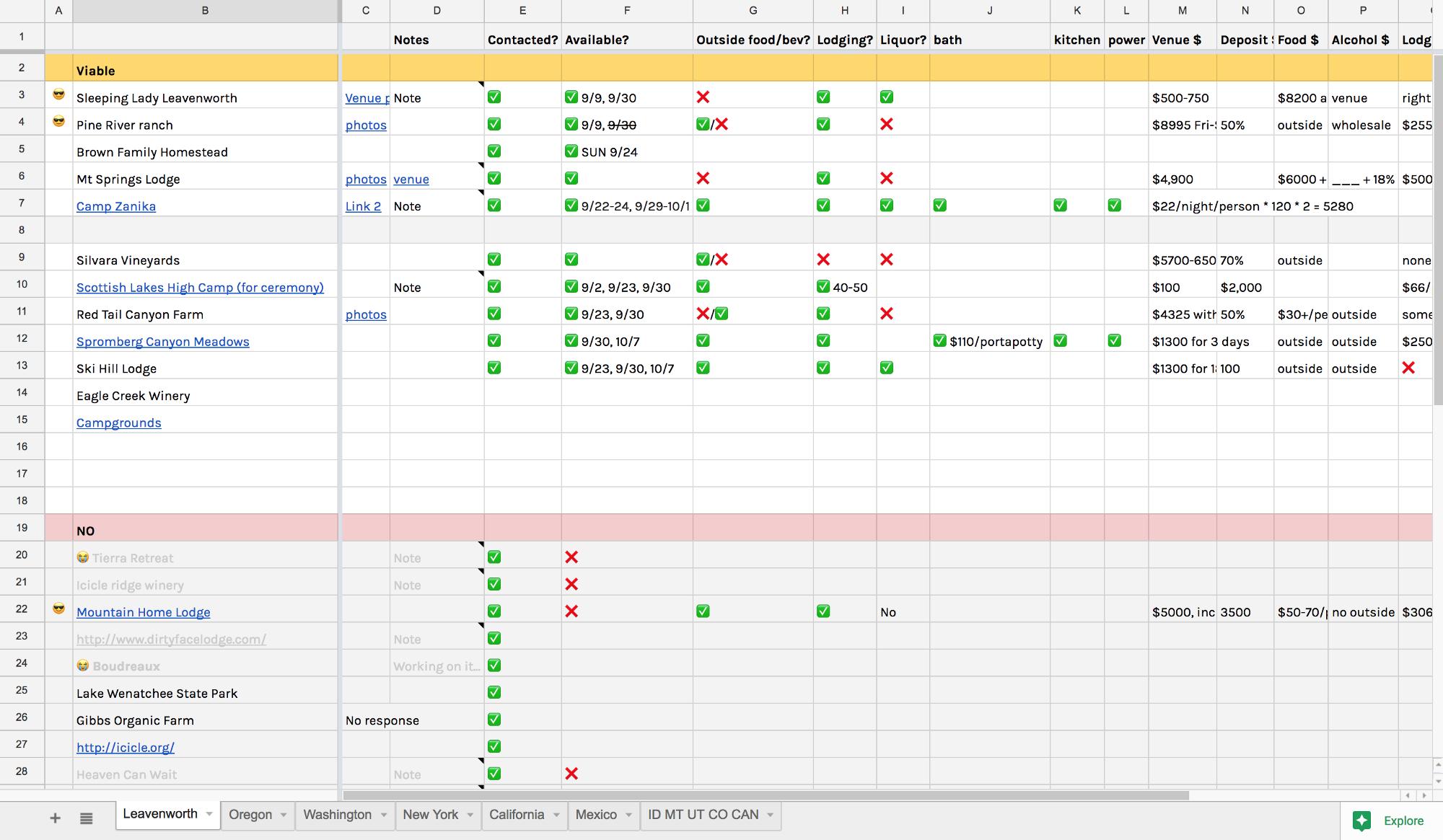 Bridal Shower Planning Spreadsheet Spreadshee Bridal Shower Planning Spreadsheet