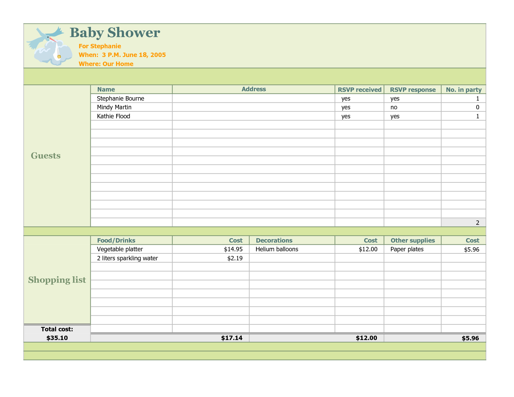 Bridal Shower Planning Spreadsheet In Photo Baby Shower