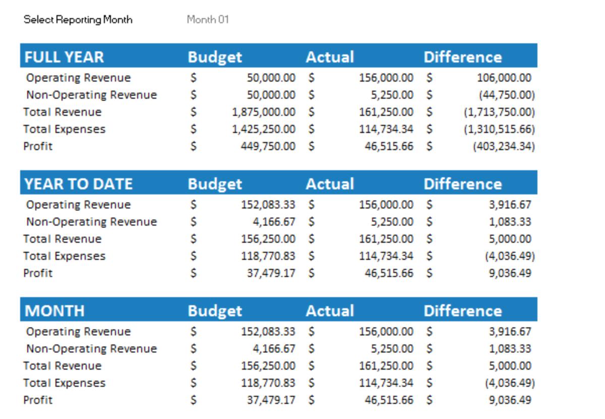 Business Spreadsheet App Spreadsheet Downloa Business Card