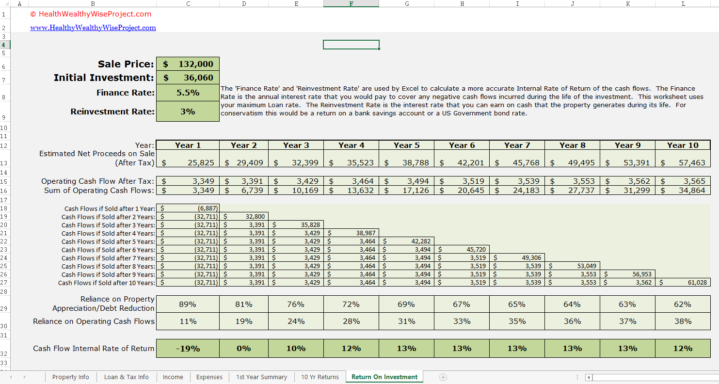 Buy To Let Tax Calculator Spreadsheet Payment Spreadshee Buy To Let Tax Calculator Spreadsheet