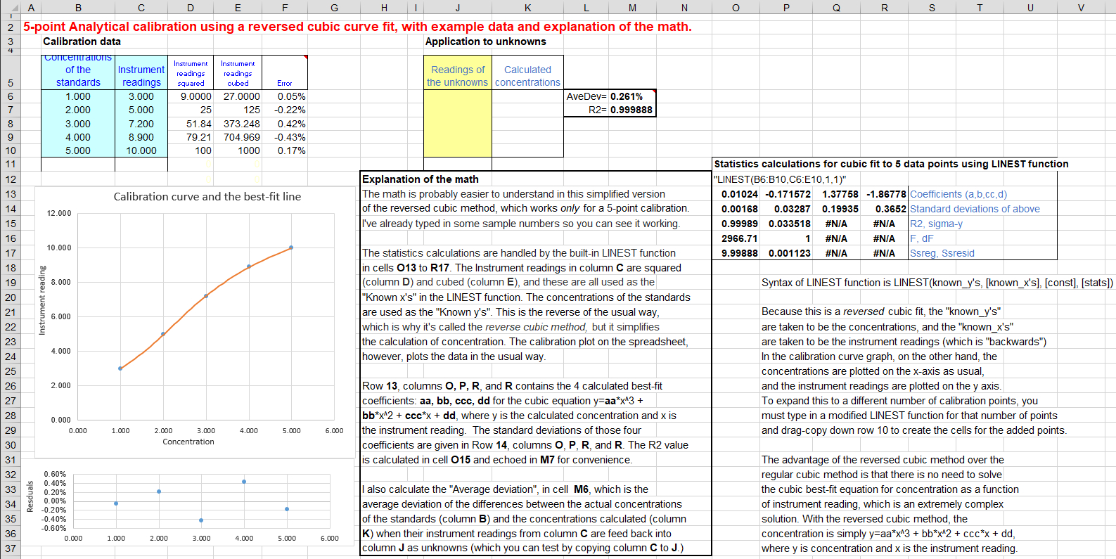Calibration Tracking Spreadsheet Spreadsheet Downloa Calibration Tracking Spreadsheet