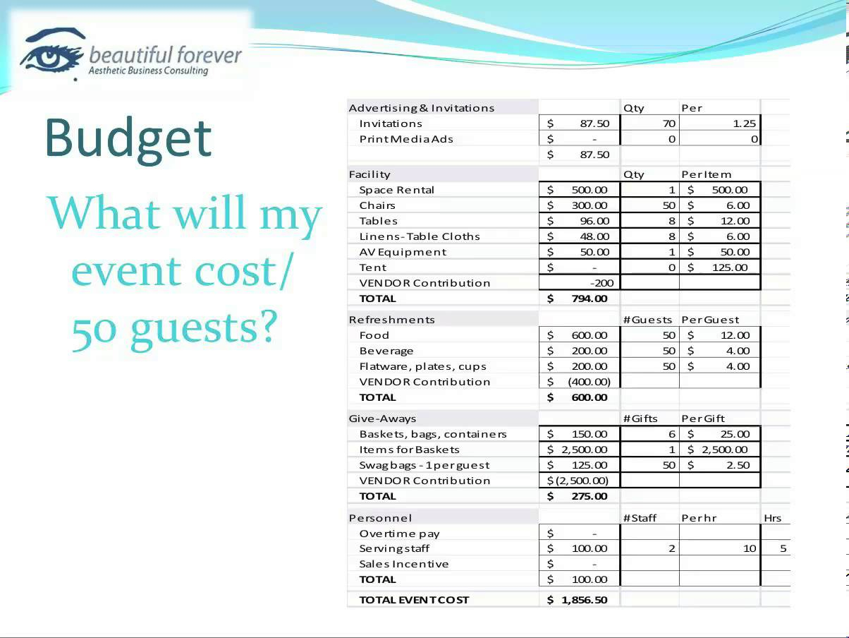 Camp Budget Spreadsheet In Sample Event Budget Template