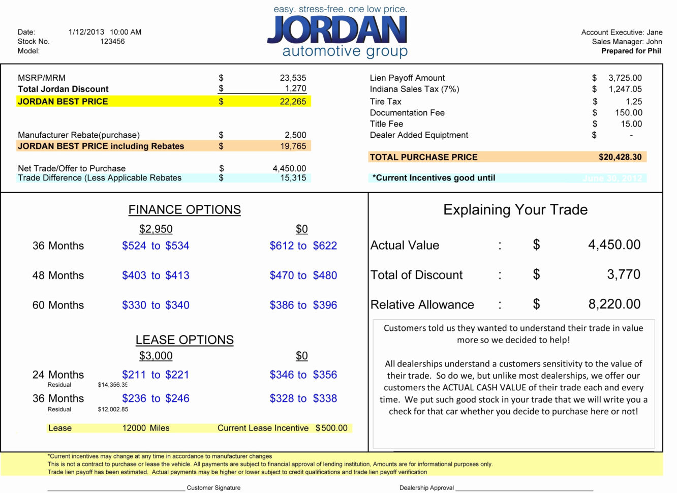Car Cost Comparison Spreadsheet Intended For Car Lease