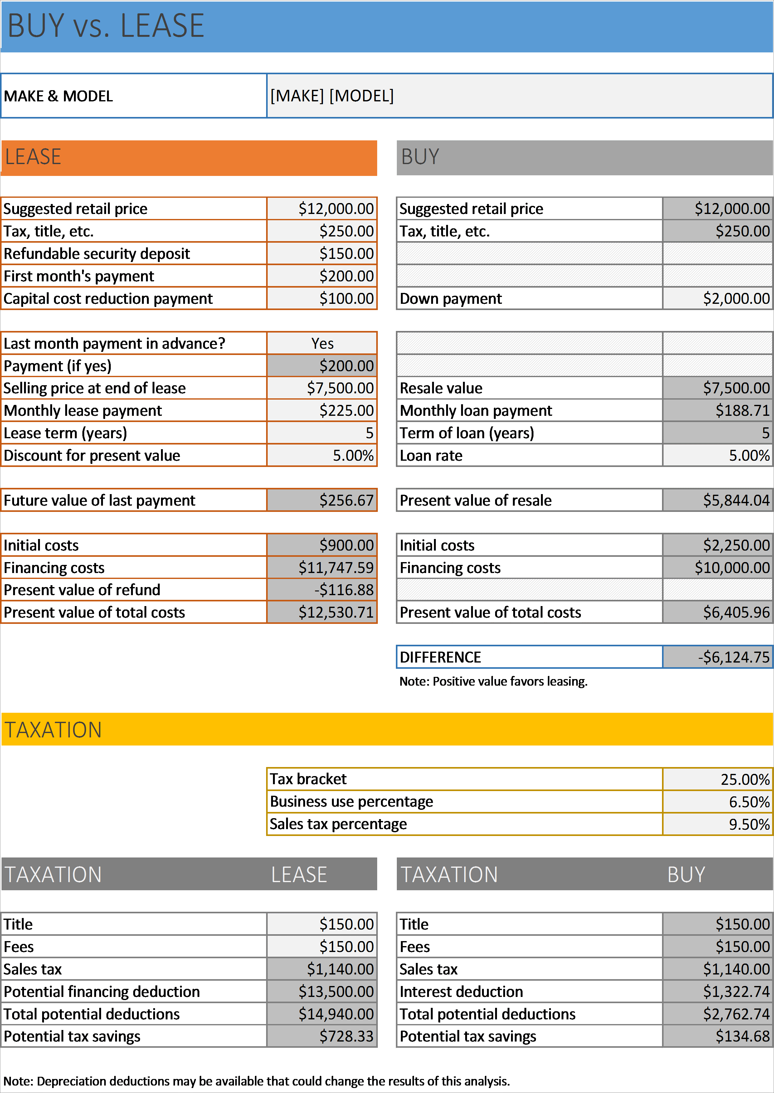 Car Lease Spreadsheet Excel For Example Of Lease