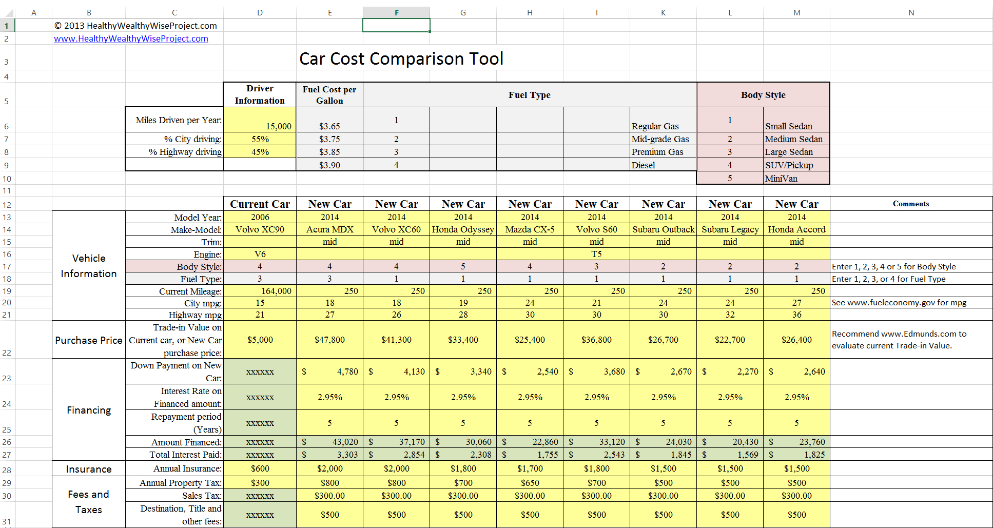 Car Shopping Comparison Spreadsheet Throughout Car Cost