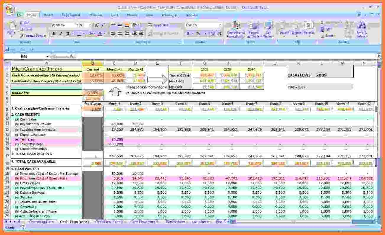 Cash Flow Budget Spreadsheet With Regard To Cash Flow