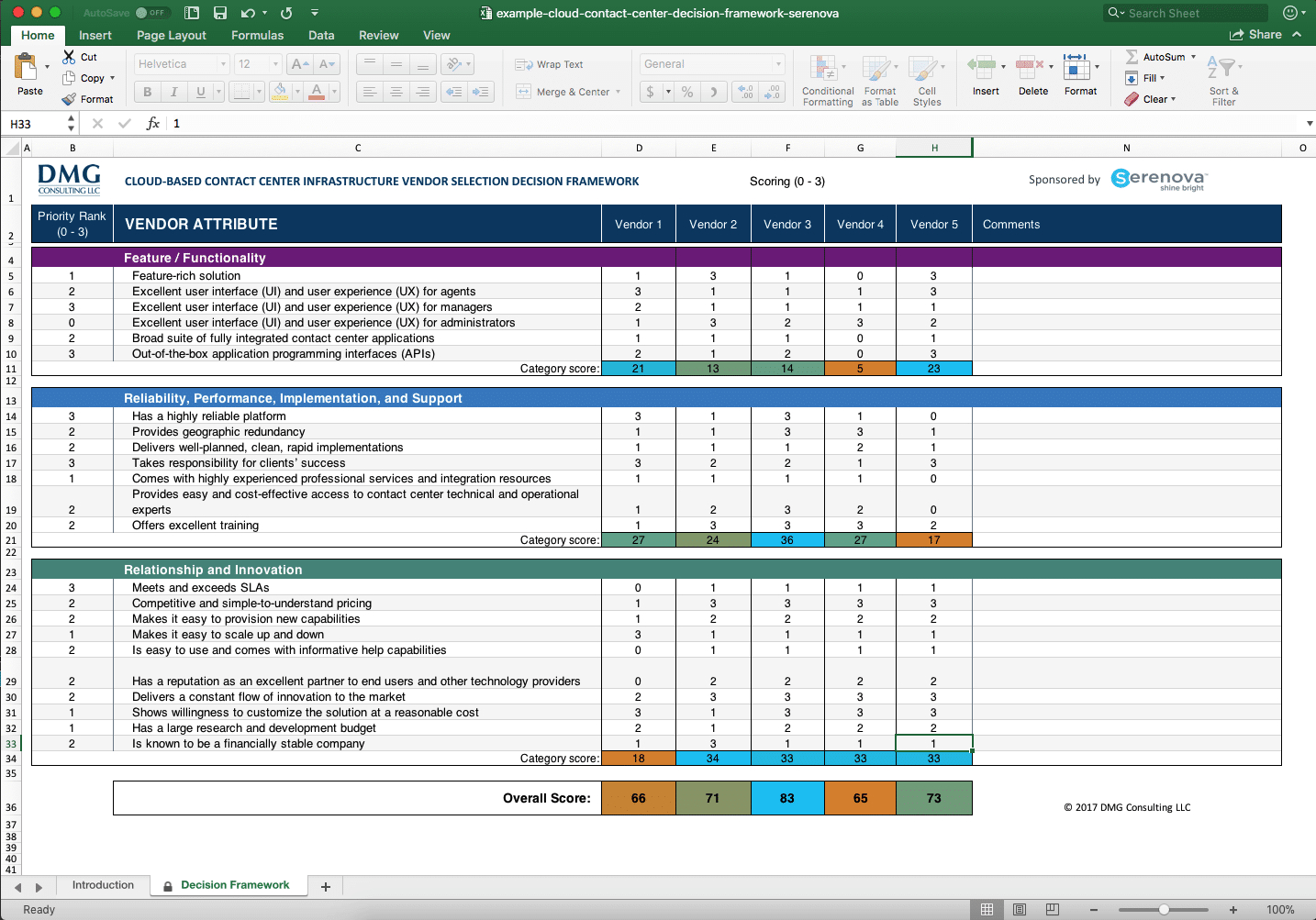 Cloud Spreadsheet Excel Within Cloud Spreadsheet App Excel