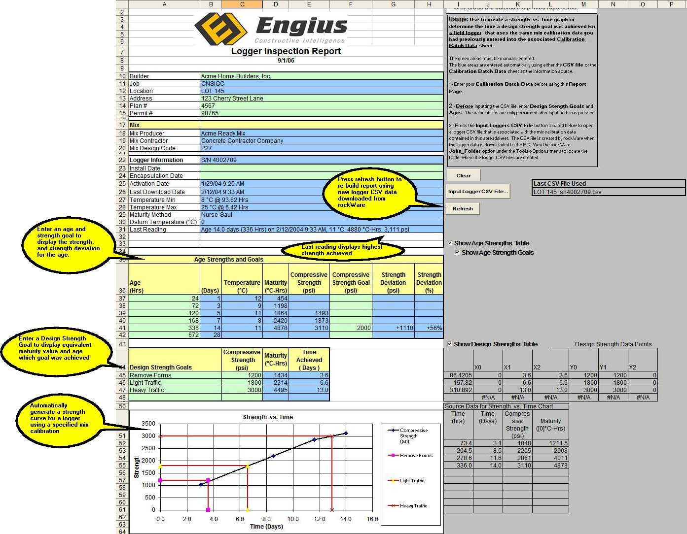 Concrete Mix Design Spreadsheet With Maturity Spreadsheet