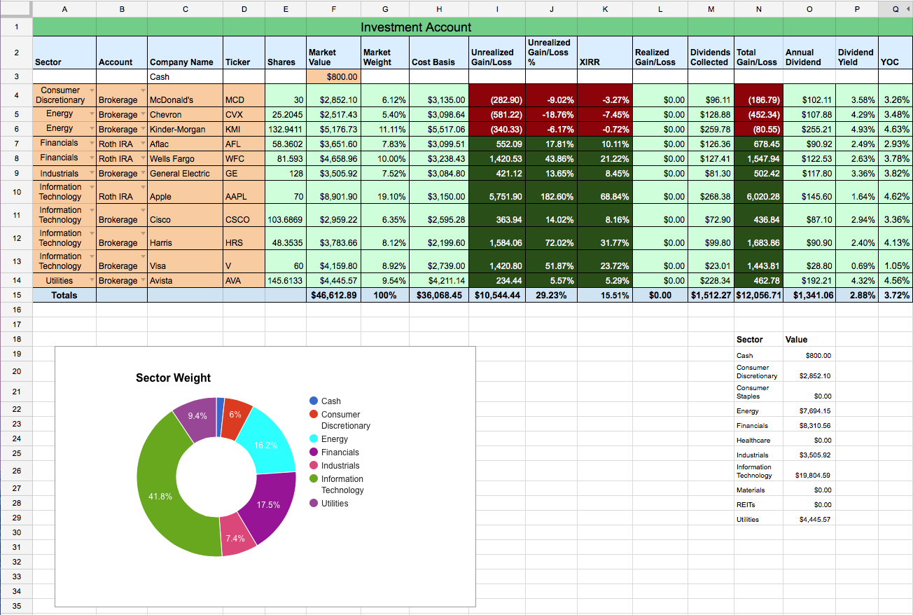 Cost Basis Dividend Reinvestment Spreadsheet Db Excel