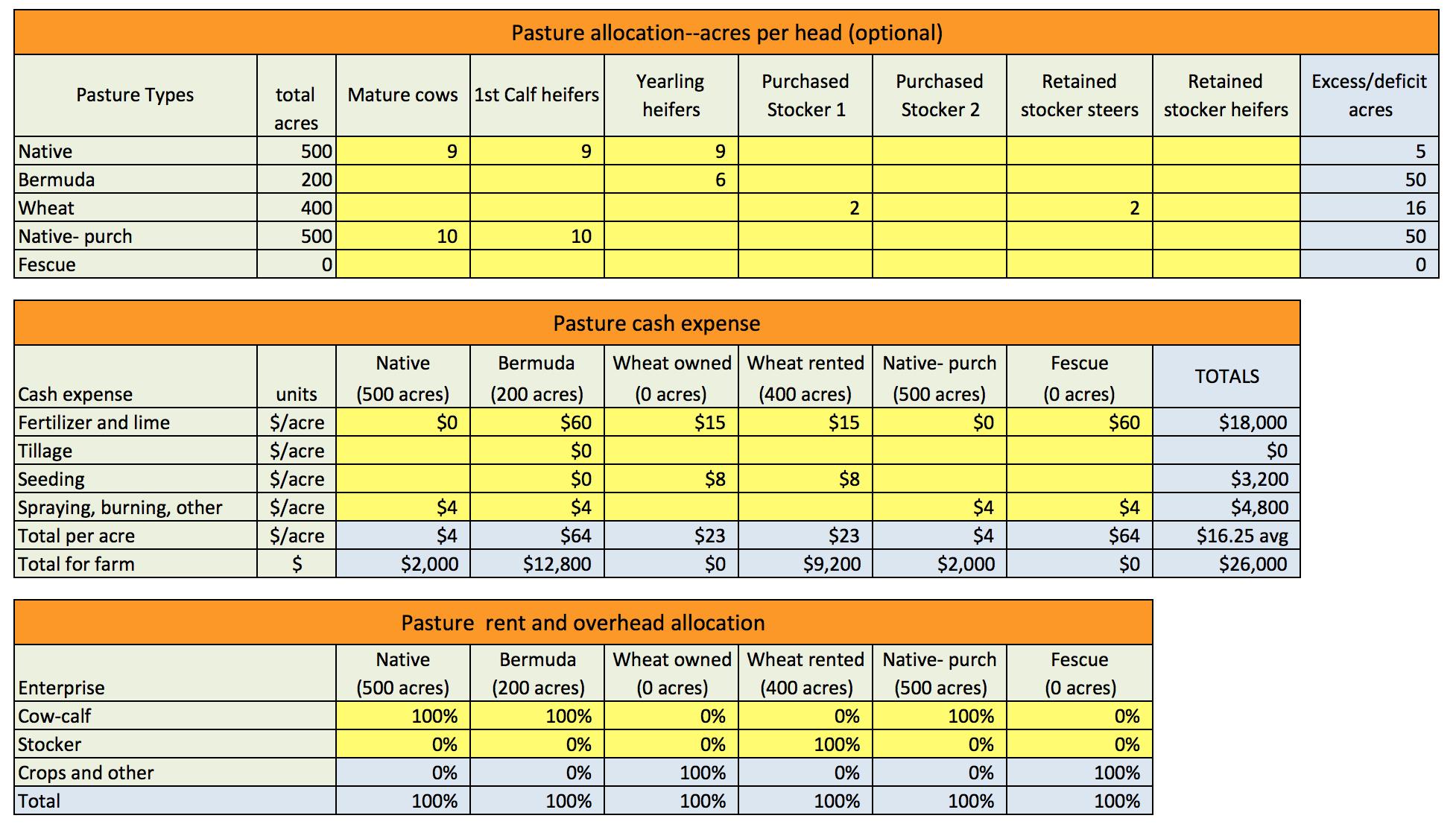 Cow Calf Budget Spreadsheet Regarding Cr Ranch