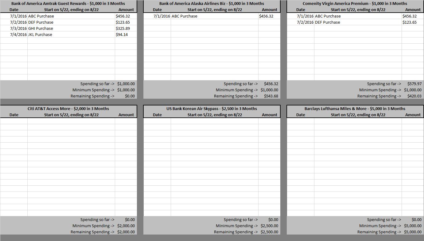 Credit Card Rewards Spreadsheet Db Excel