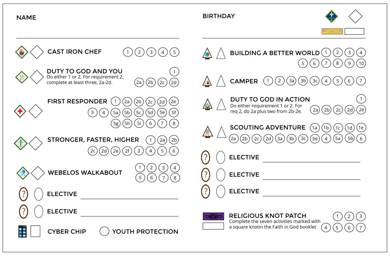 Cub Scout Requirements Spreadsheet For New Cub Scout