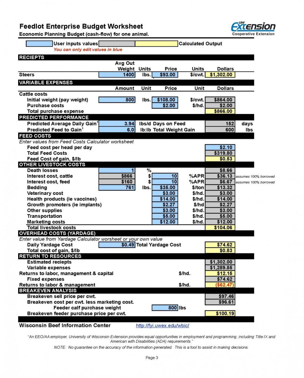 Dairy Farm Budget Spreadsheet Spreadsheet Downloa Dairy