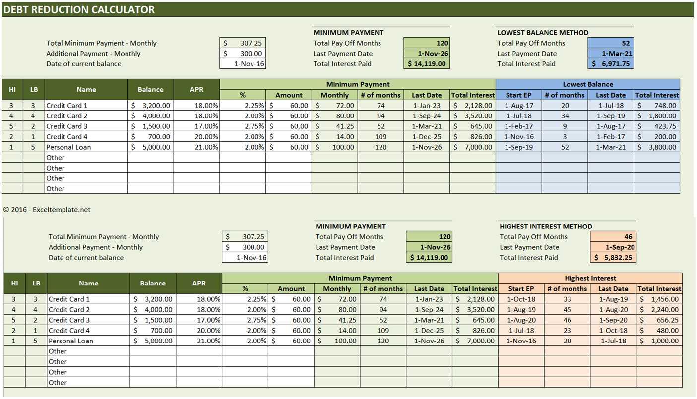 Debt Repayment Calculator Spreadsheet Pertaining To Debt