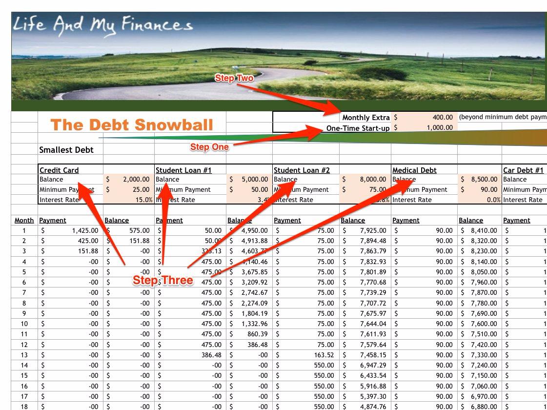 Debt Snowball Calculator Spreadsheet For Debt Payoff