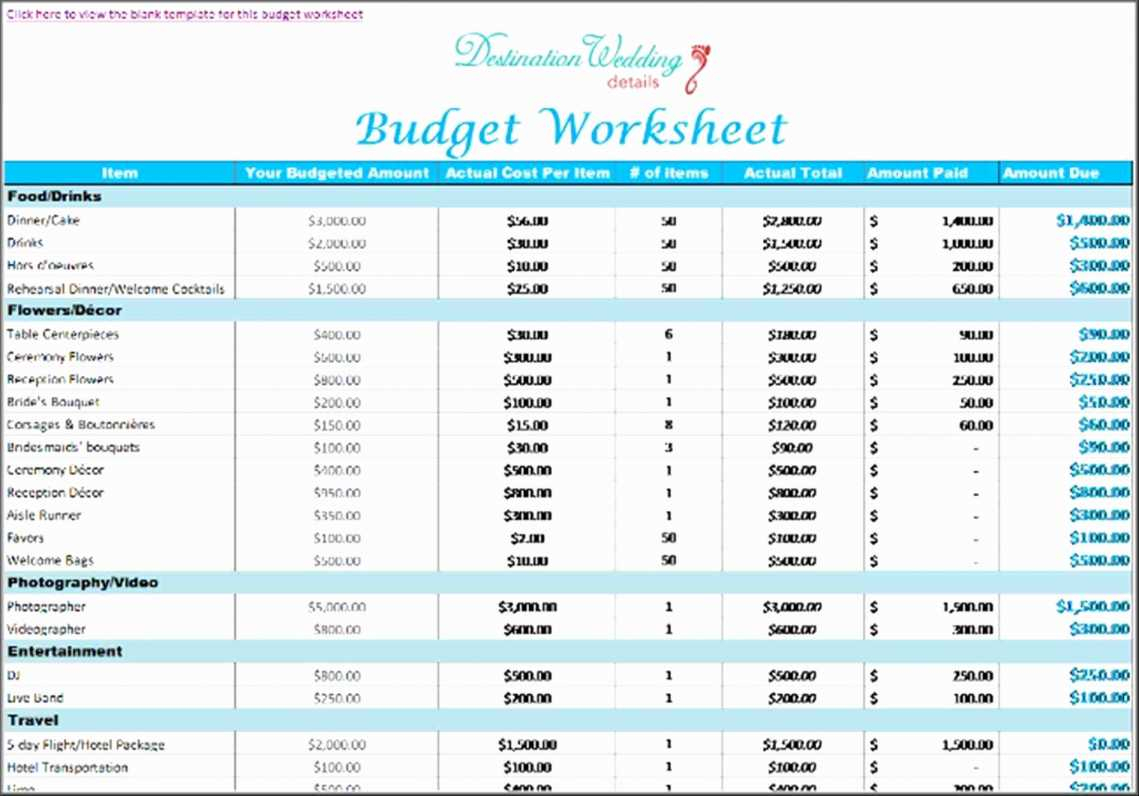 Detailed Wedding Budget Spreadsheet For Downloadable
