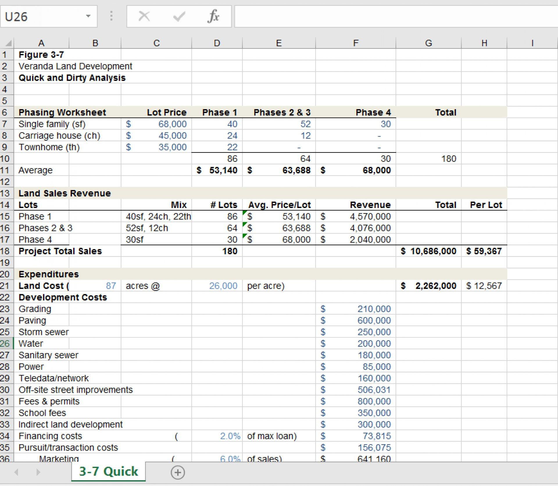 Development Feasibility Spreadsheet Pertaining To Real