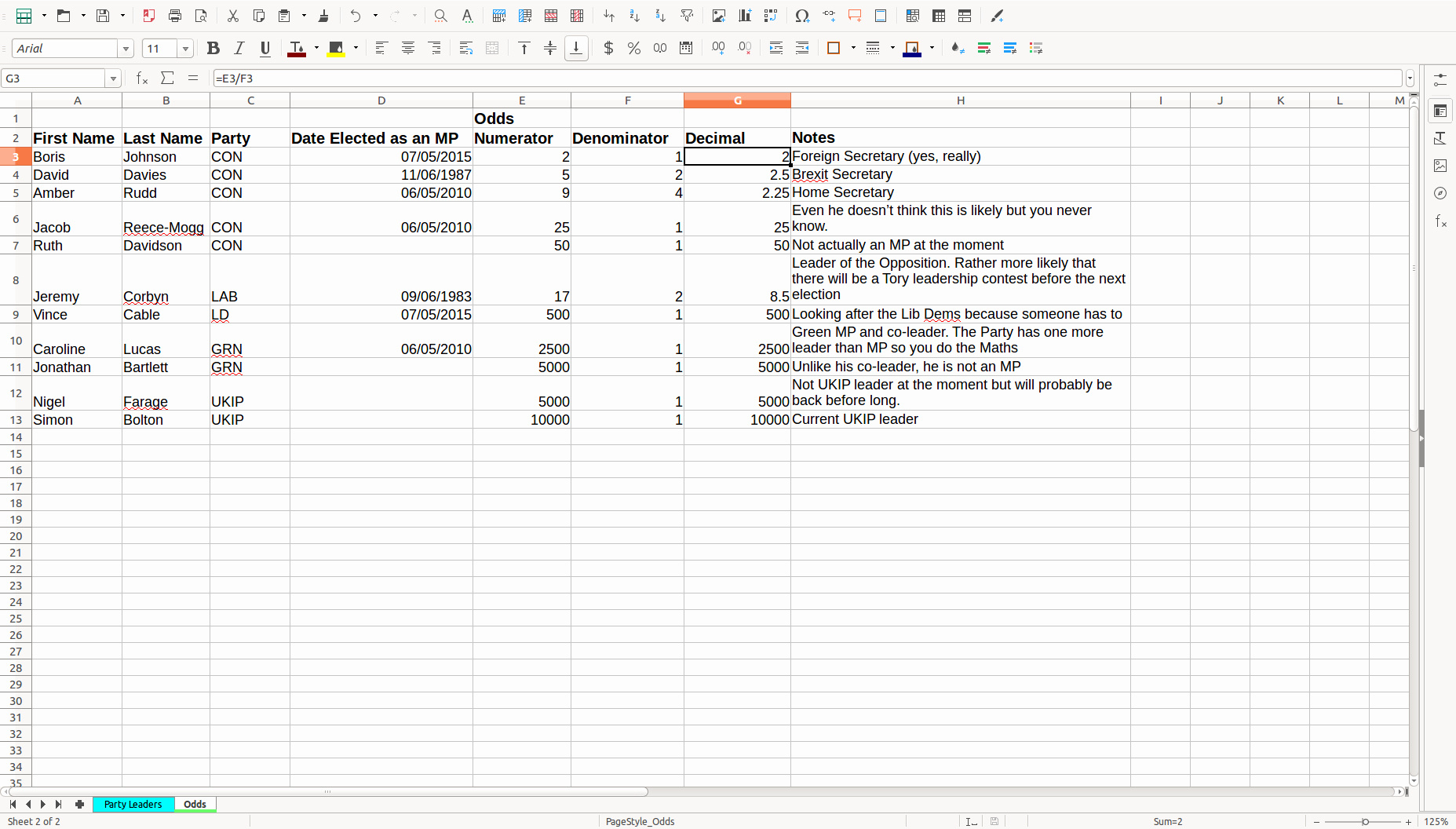 Difference Between Spreadsheet And Database Throughout
