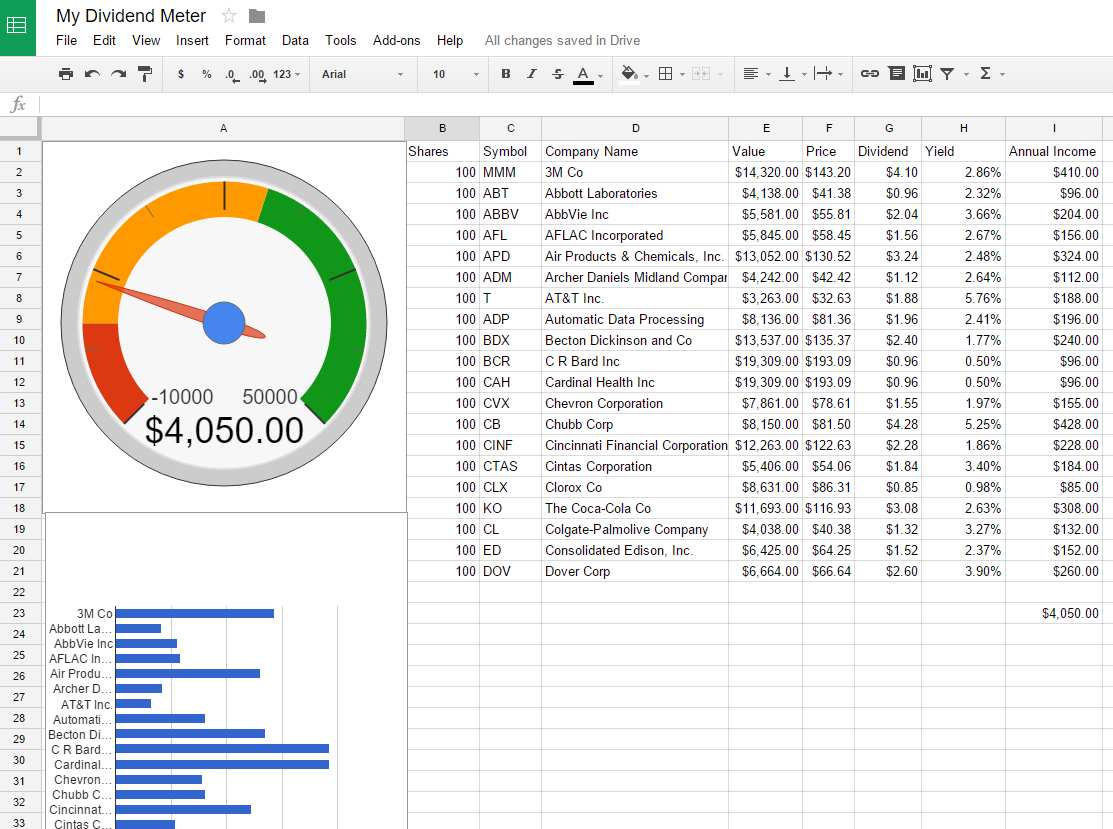 Dividend Spreadsheet Templates Throughout How To Create A