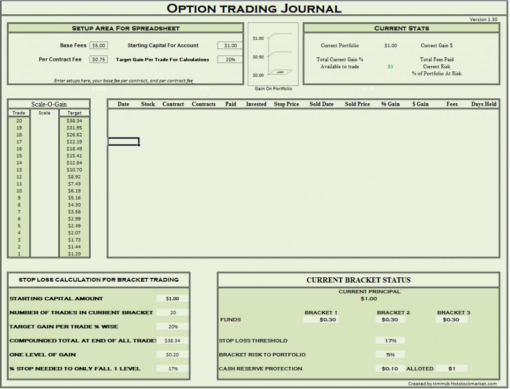 Employee Stock Option Excel Spreadsheet Spreadsheet