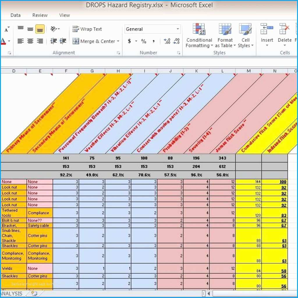 Employee Training Spreadsheet Intended For Employee