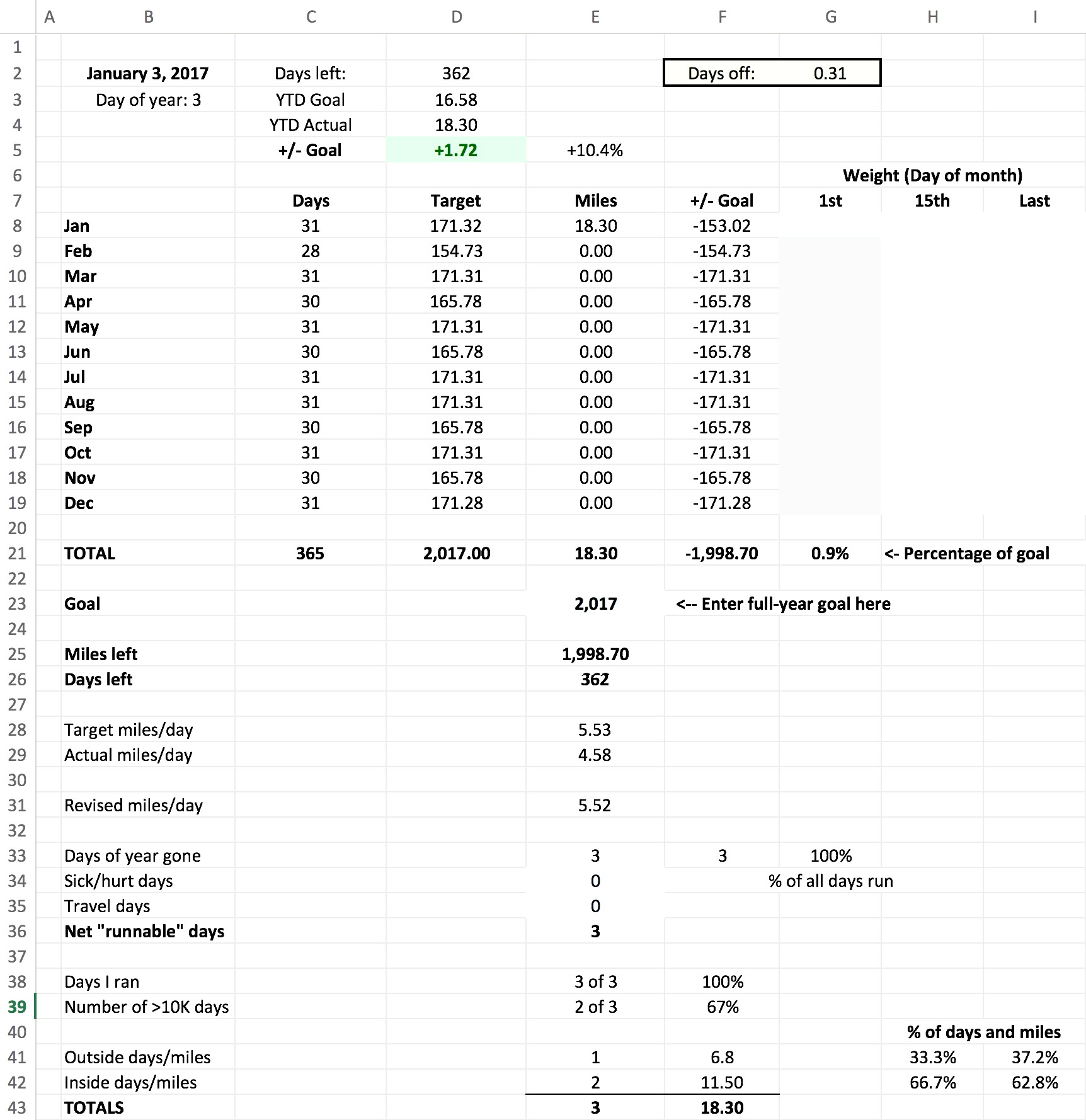 Estate Administration Spreadsheet Within Estate Accounting