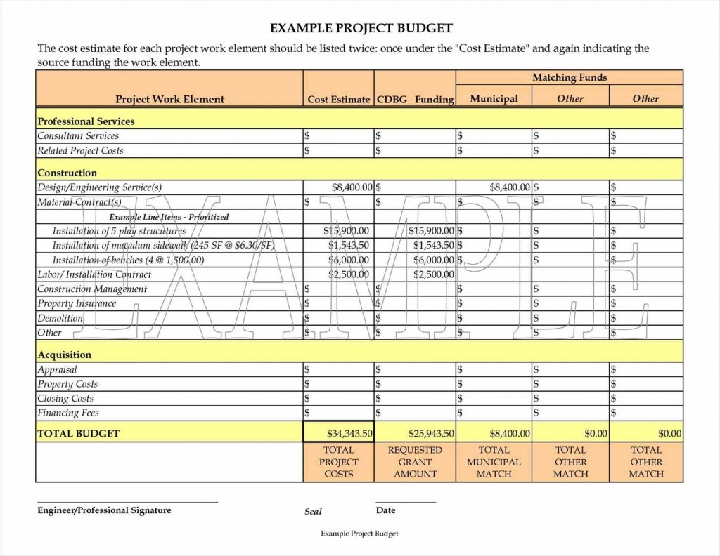 Example Of A Project Budget Spreadsheet Spreadsheet Downloa Example Of A Project Budget