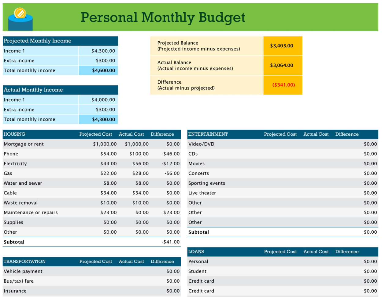 Example Of Monthly Budget Excel Spreadsheet Within