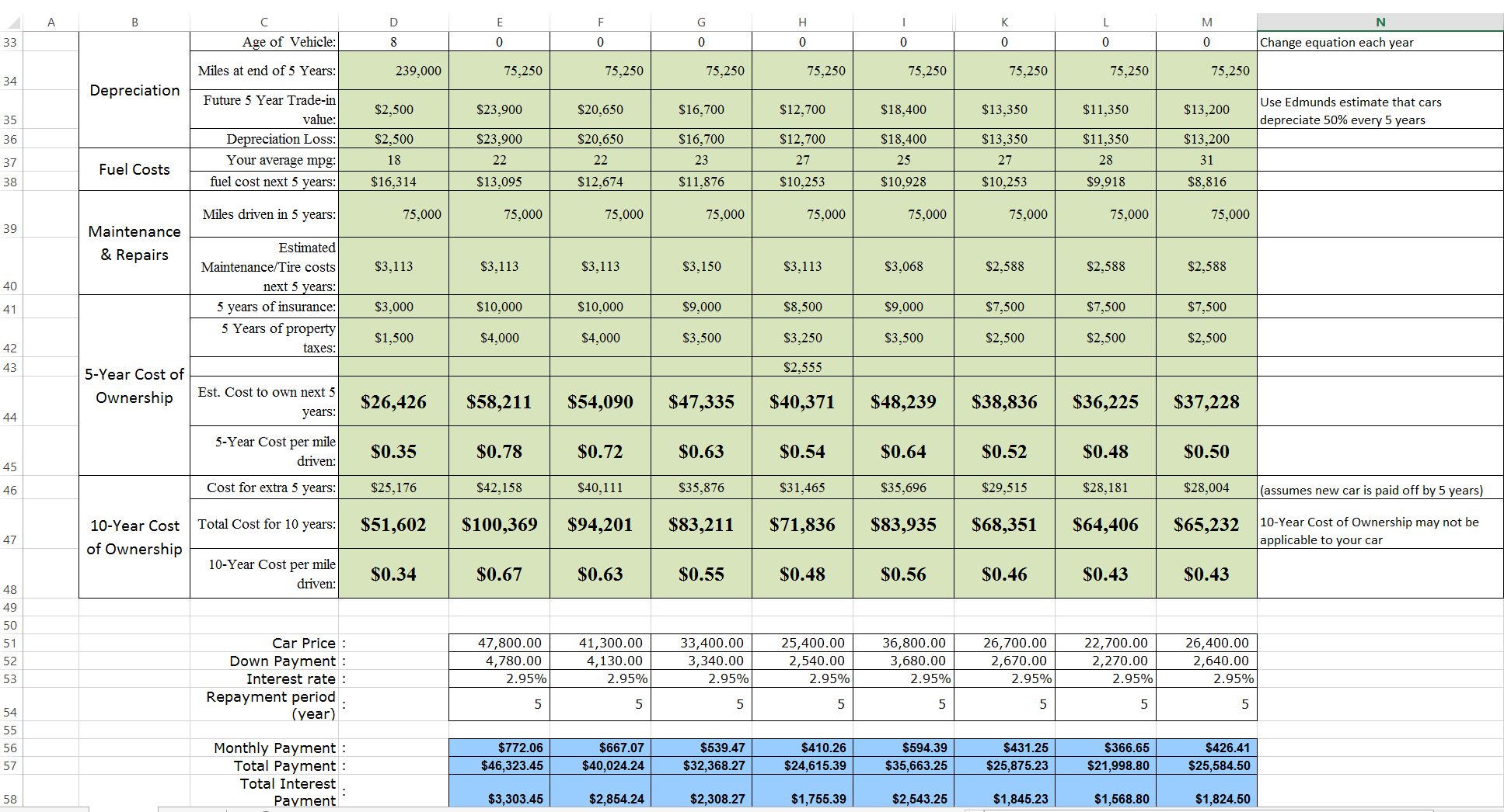 Excel Spreadsheet Compare Tool Within Spreadsheet