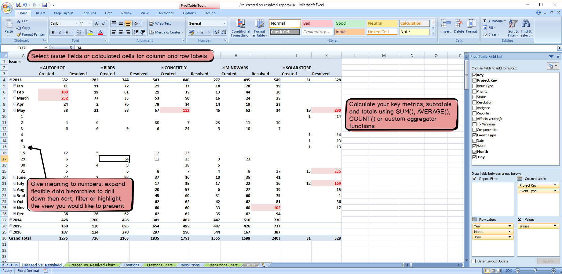 Tableau Worksheet Or Workbook