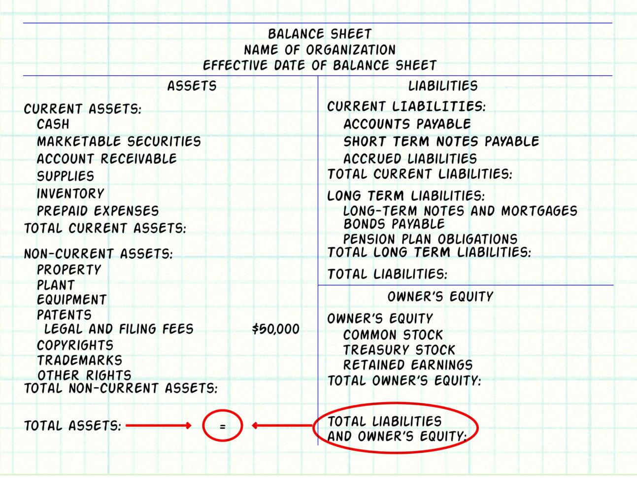 Excel Spreadsheet For Splitting Expenses Spreadsheet