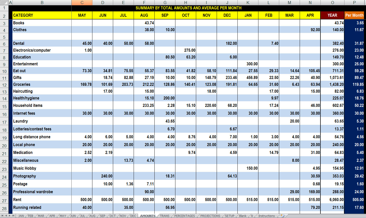 Excel Spreadsheet To Track Expenses In Track Expenses