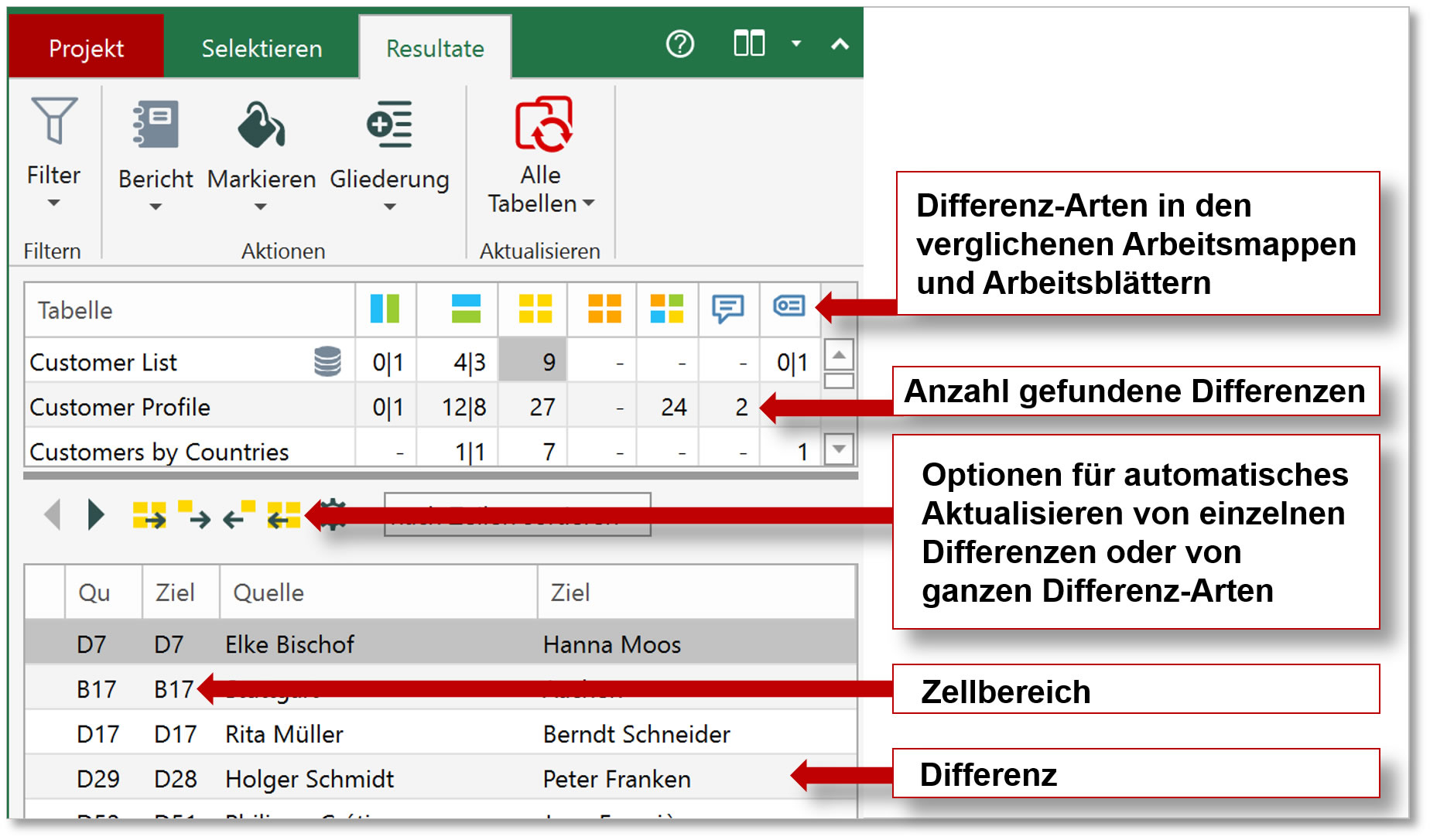 Excel Spreadsheet Vali Rung Inside Synkronizer Excel