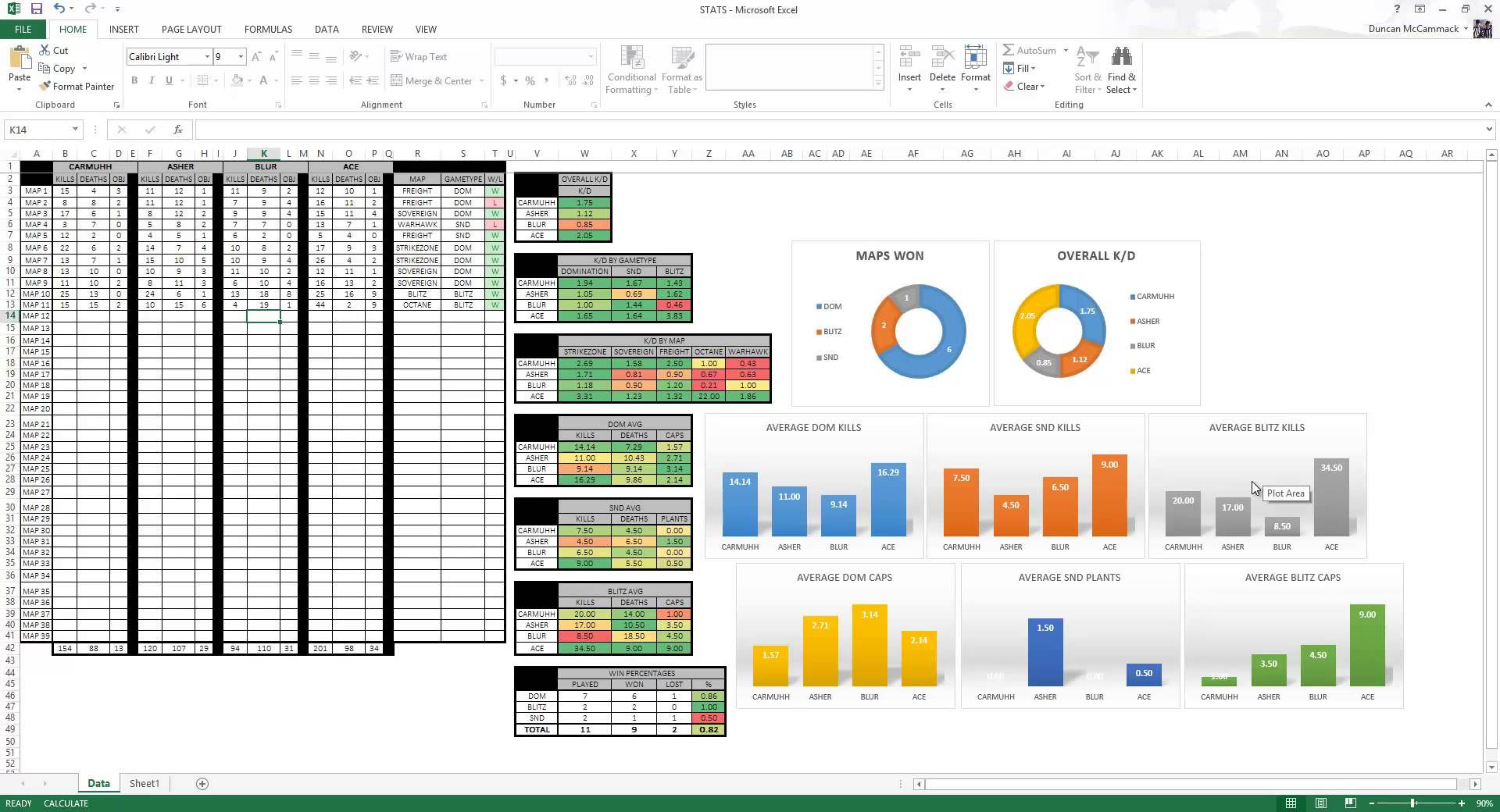 Excel Statistical Spreadsheet Templates