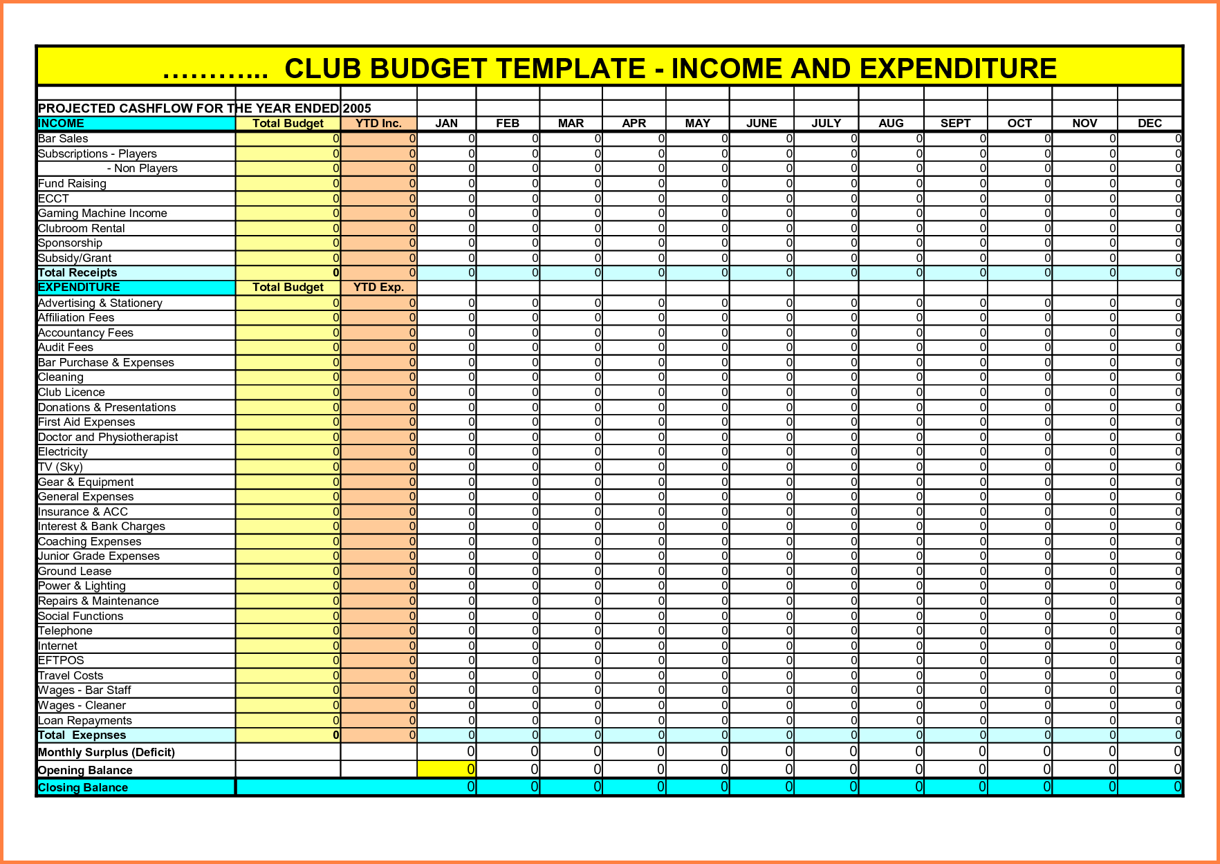 Expenditure Spreadsheet Spreadsheet Downloa Car