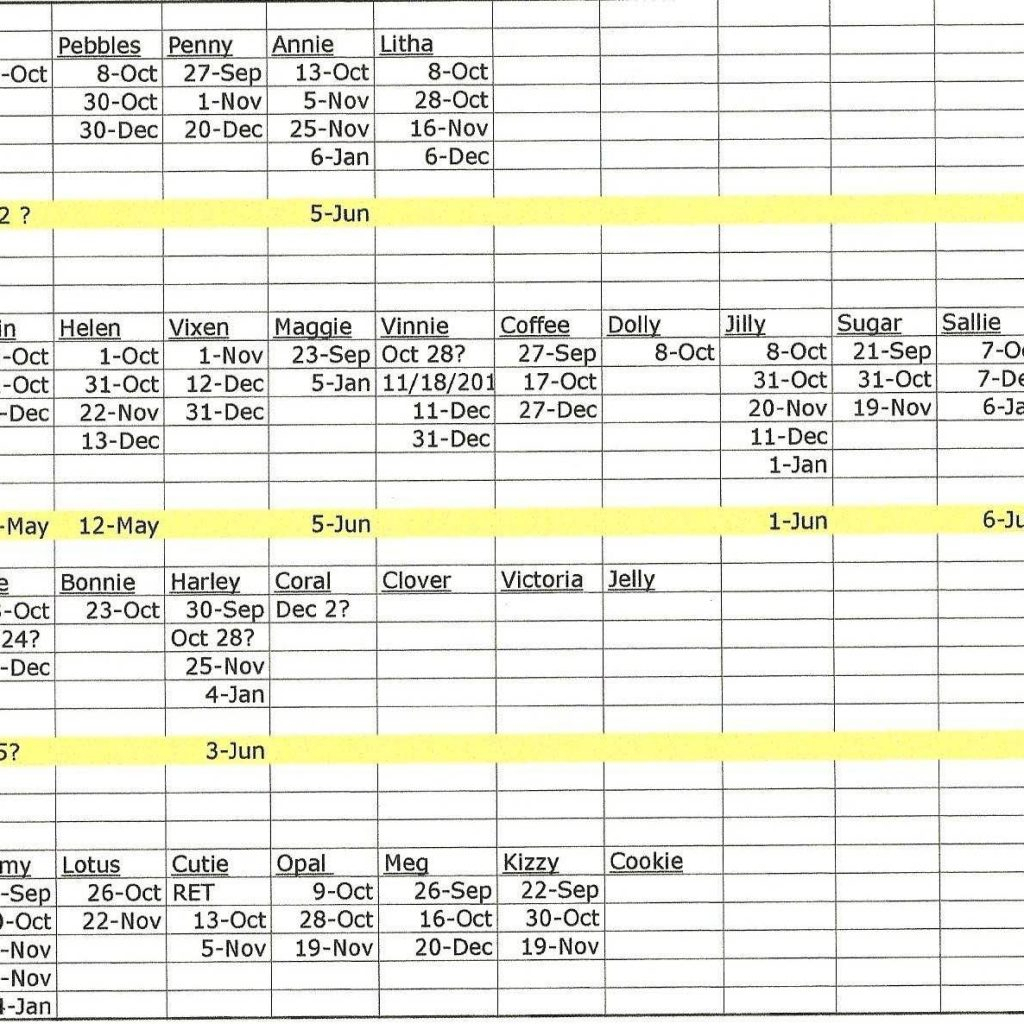 Farm Spreadsheet With Farm Record Keeping Spreadsheets And