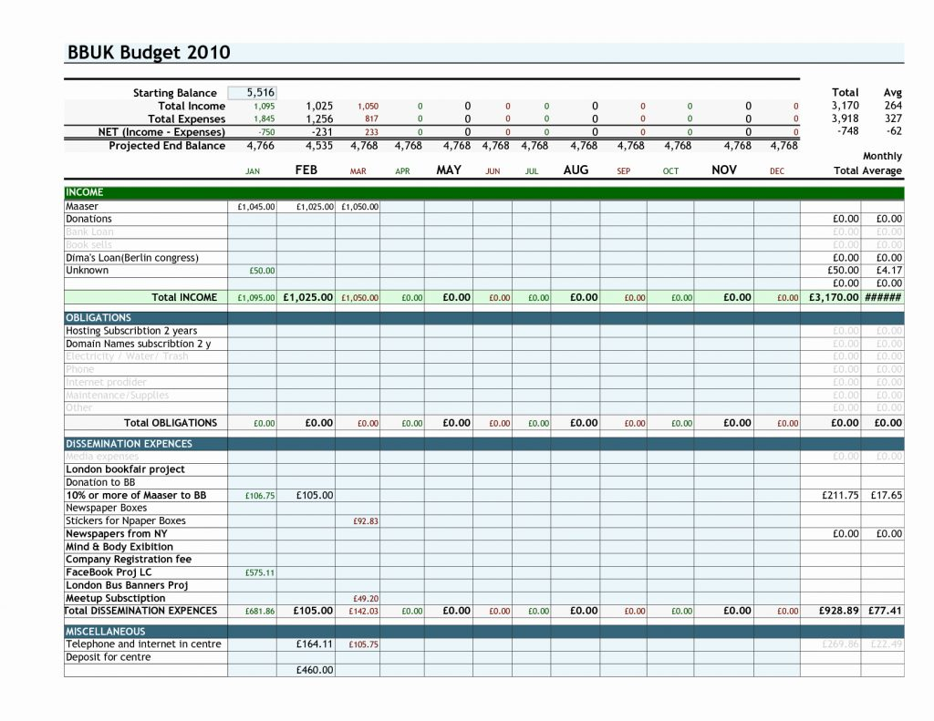 Financial Budget Spreadsheet Excel With Financial Planning