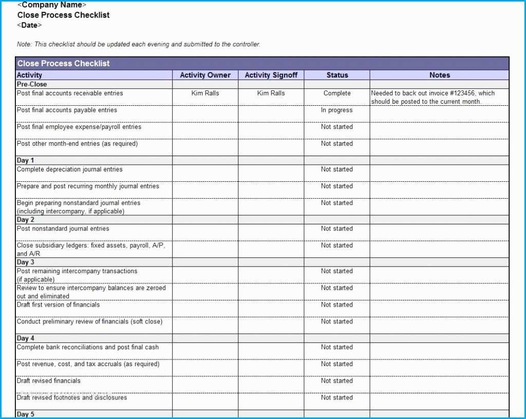 Fixed Asset Depreciation Excel Spreadsheet Regarding 59