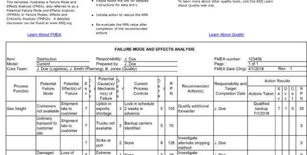 Fmea Spreadsheet Template Printable Spreadshee Fmea