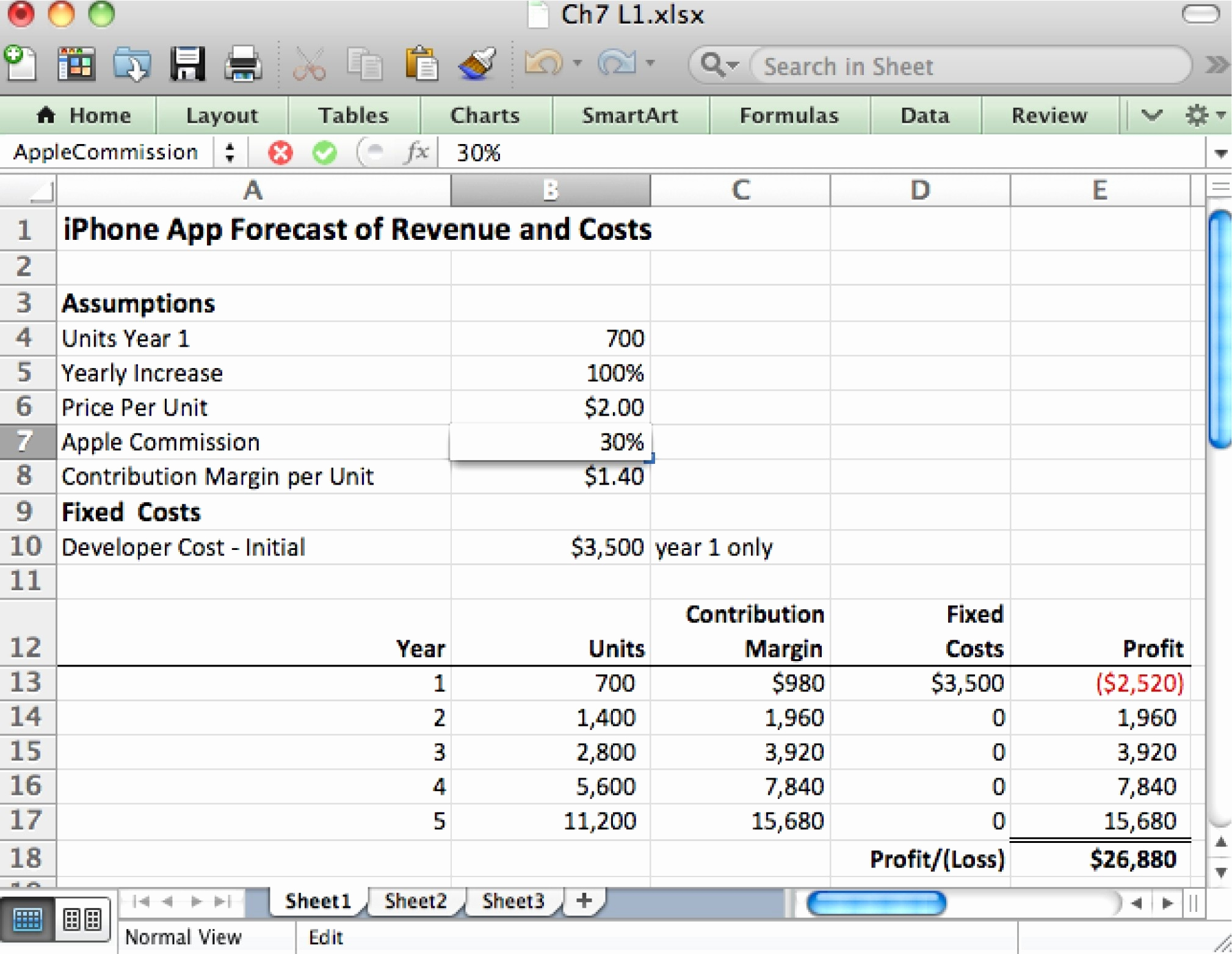 Fmla Leave Tracking Spreadsheet Spreadsheet Downloa Fmla Leave Tracking Spreadsheet