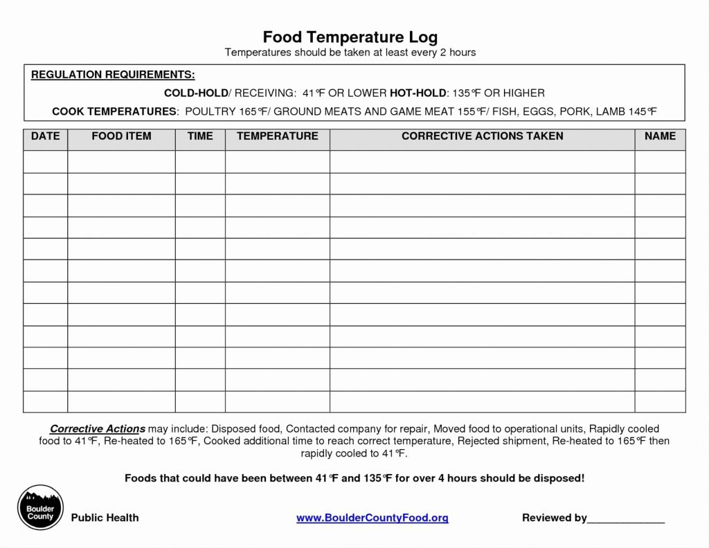 Food Cost Calculator Spreadsheet In Food Cost Spreadsheet