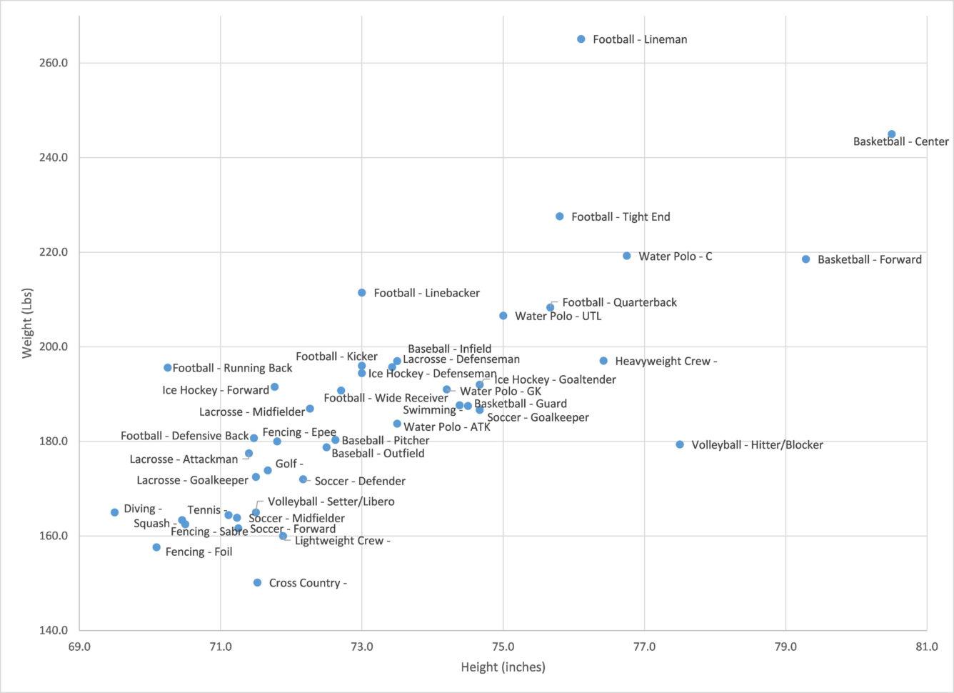Football Betting Excel Spreadsheet Regarding Football