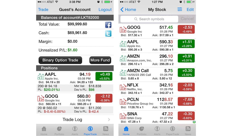 Forex Compound Interest Spreadsheet Spreadsheet Downloa Forex Compound Interest Spreadsheet