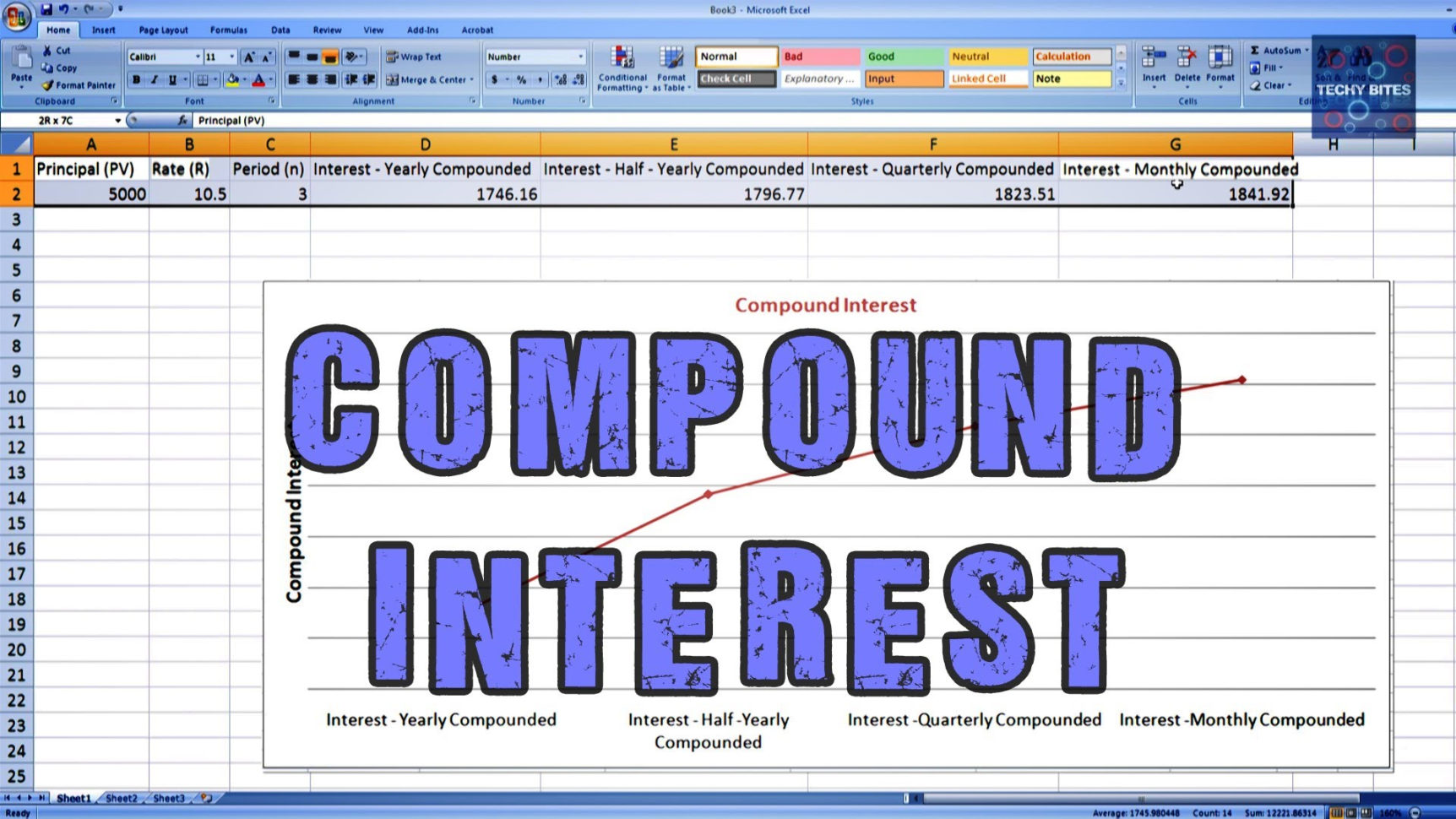 Forex Compound Interest Spreadsheet Spreadsheet Downloa Forex Compound Interest Spreadsheet