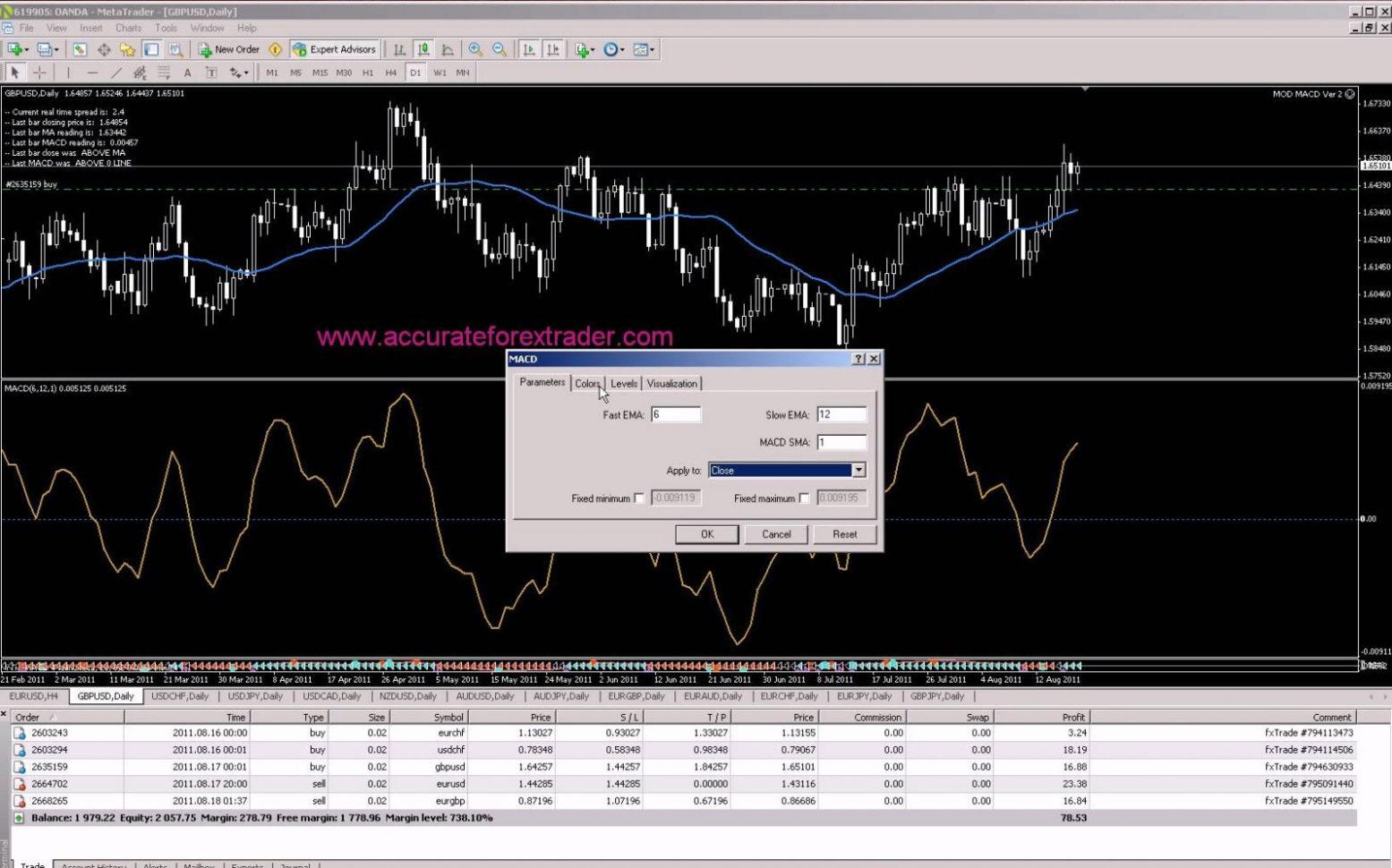 Forex Compounding Spreadsheet Spreadsheet Downloa Forex Compounding Excel Spreadsheet Forex