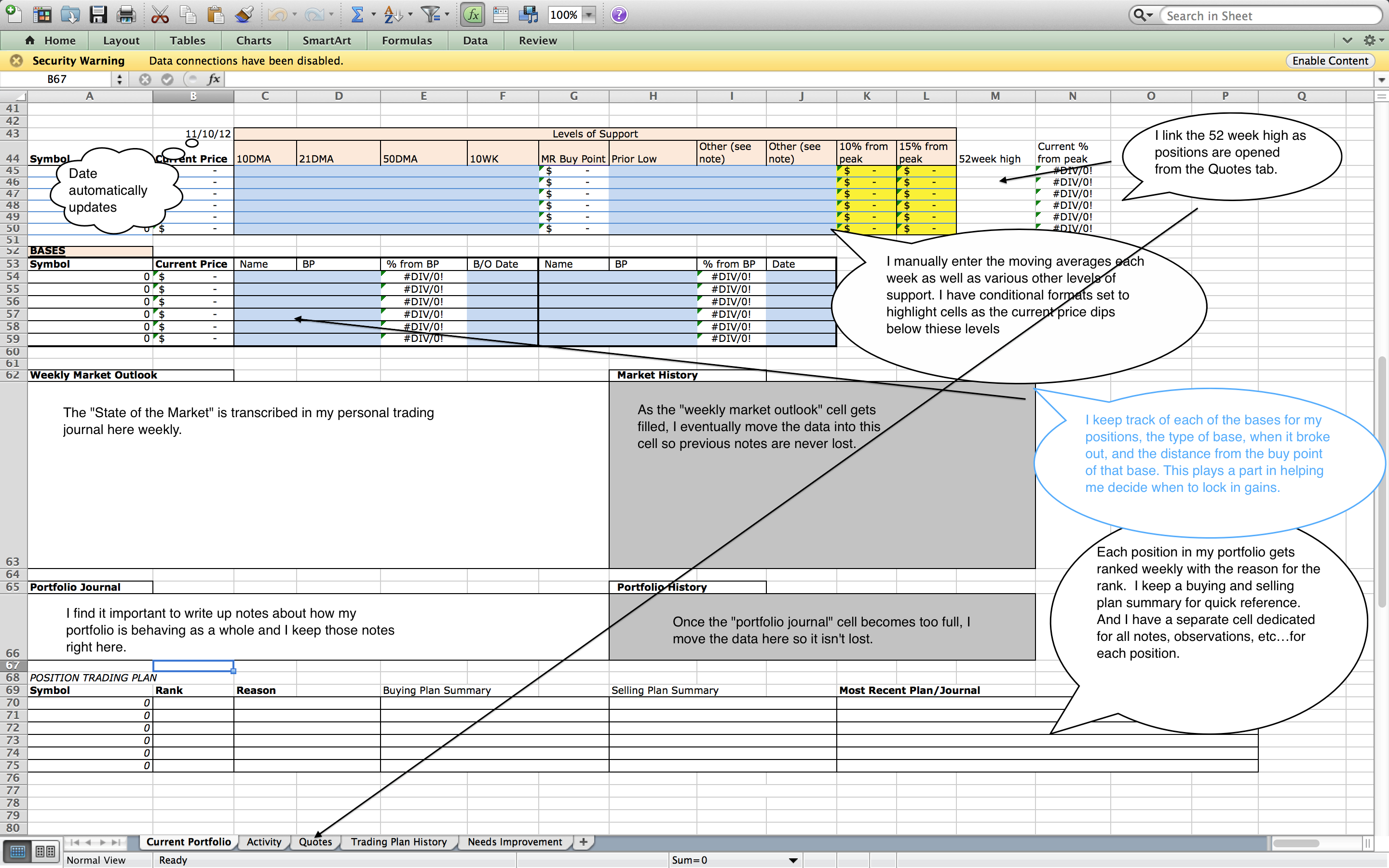 Forex Trading Journal Spreadsheet Inside How To Create