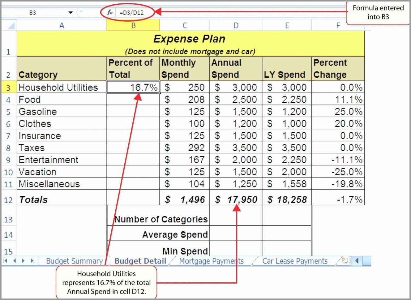 Free Annual Leave Spreadsheet Excel Template Intended For