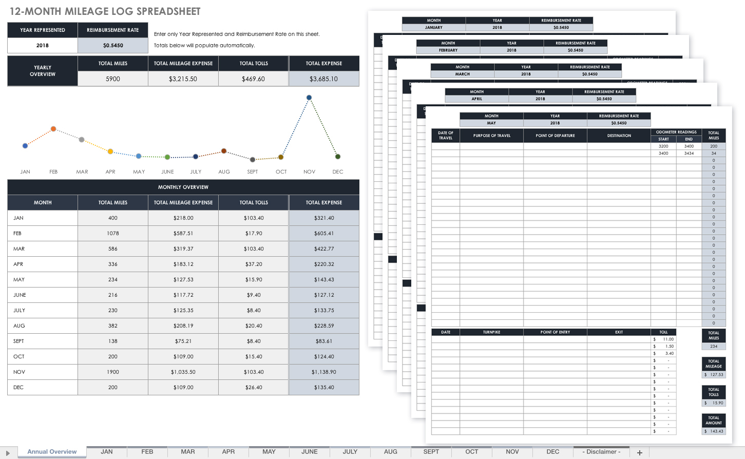 Fuel Spreadsheet Db Excel