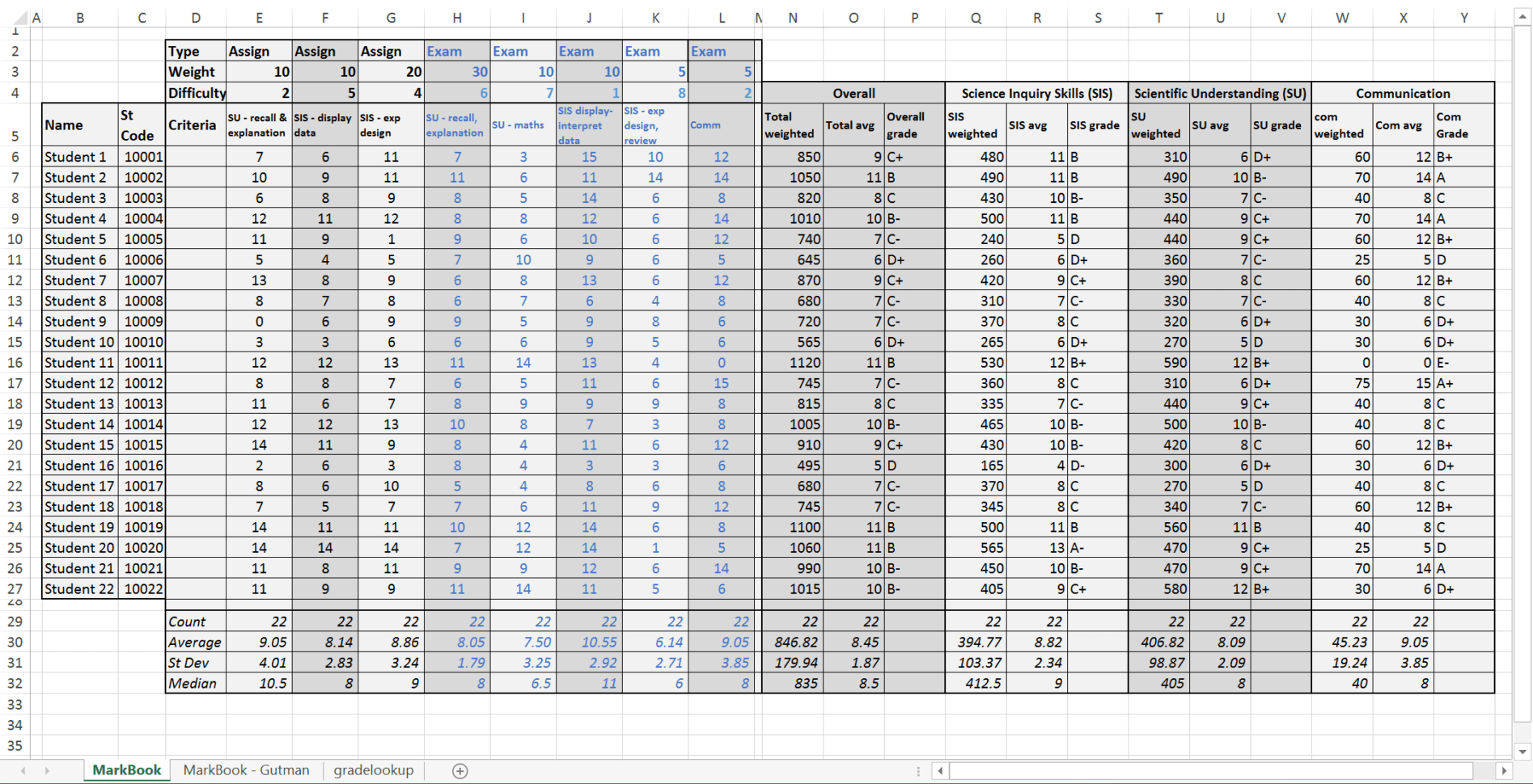 Gage R Amp R Spreadsheet Inside Excel Spreadsheets For Dummies